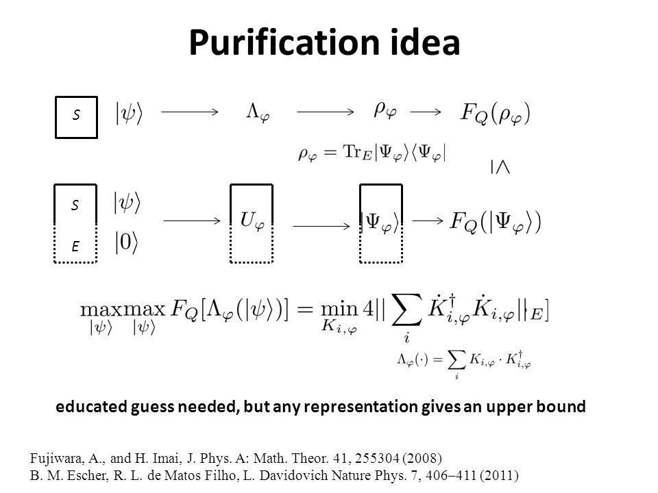 Purification idea S E S Fujiwara, A., and H. Imai, J.