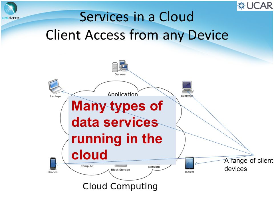 Services in a Cloud Client Access from any Device Many types of data services running in the cloud A range of client devices