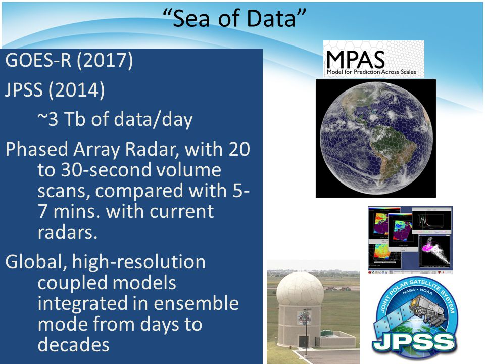 Sea of Data GOES-R (2017) JPSS (2014) ~3 Tb of data/day Phased Array Radar, with 20 to 30-second volume scans, compared with 5- 7 mins.