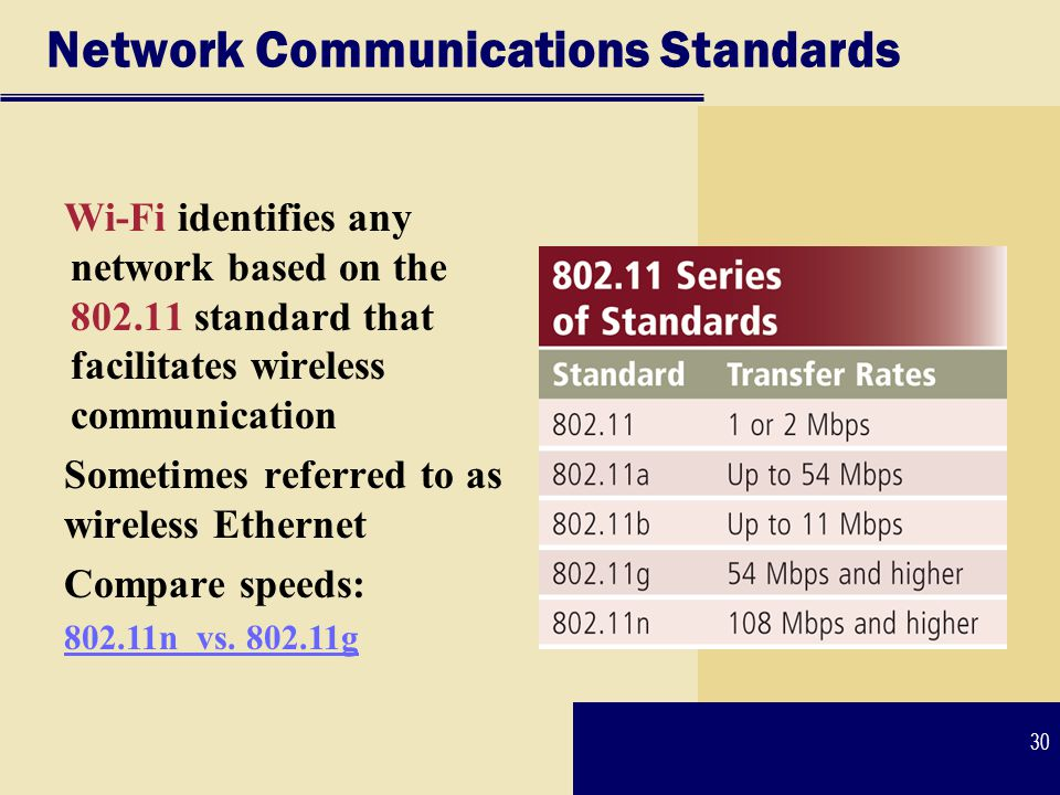 Network Communications Standards Wi-Fi identifies any network based on the 802.11 standard that facilitates wireless communication Sometimes referred