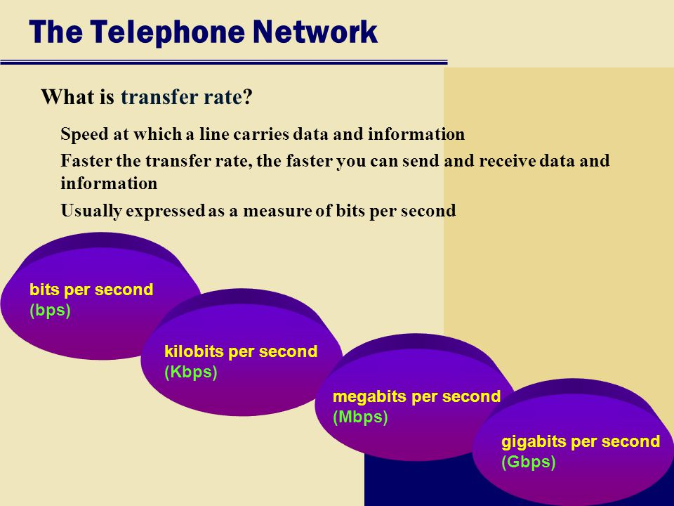 bits per second (bps) The Telephone Network What is transfer rate? Speed at which a line carries data and information Faster the transfer rate, the fa