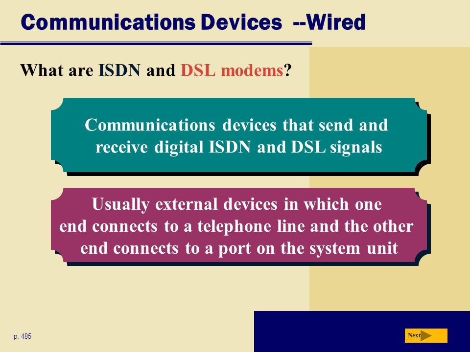 Communications Devices --Wired What are ISDN and DSL modems? Next p. 485 Communications devices that send and receive digital ISDN and DSL signals Usu