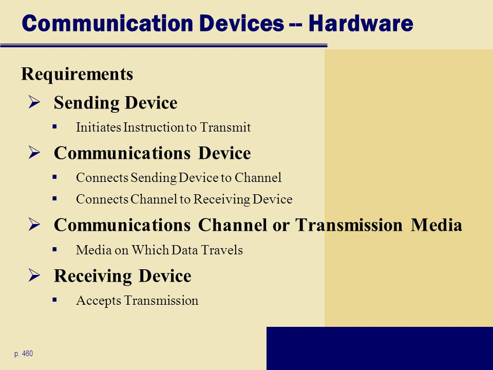 Communication Devices -- Hardware Requirements  Sending Device  Initiates Instruction to Transmit  Communications Device  Connects Sending Device