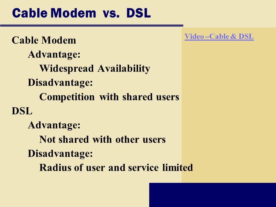 Cable Modem vs. DSL Cable Modem Advantage: Widespread Availability Disadvantage: Competition with shared users DSL Advantage: Not shared with other us