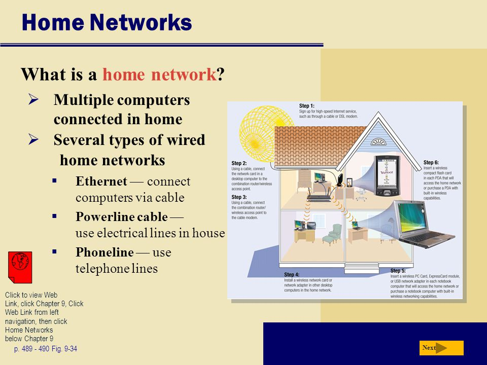 Home Networks What is a home network? Next p. 489 - 490 Fig. 9-34  Multiple computers connected in home  Several types of wired home networks  Ethe