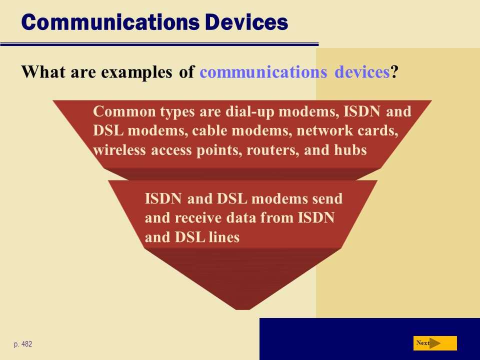 Communications Devices What are examples of communications devices? Next p. 482 Common types are dial-up modems, ISDN and DSL modems, cable modems, ne