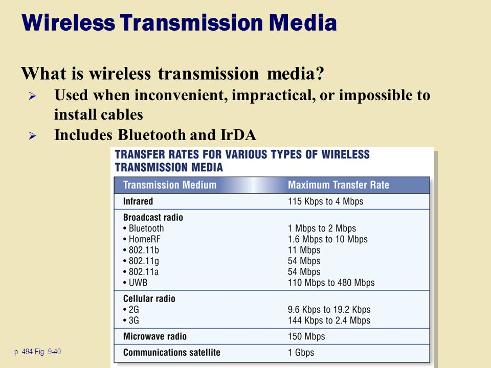 Wireless Transmission Media What is wireless transmission media? p. 494 Fig. 9-40  Used when inconvenient, impractical, or impossible to install cabl