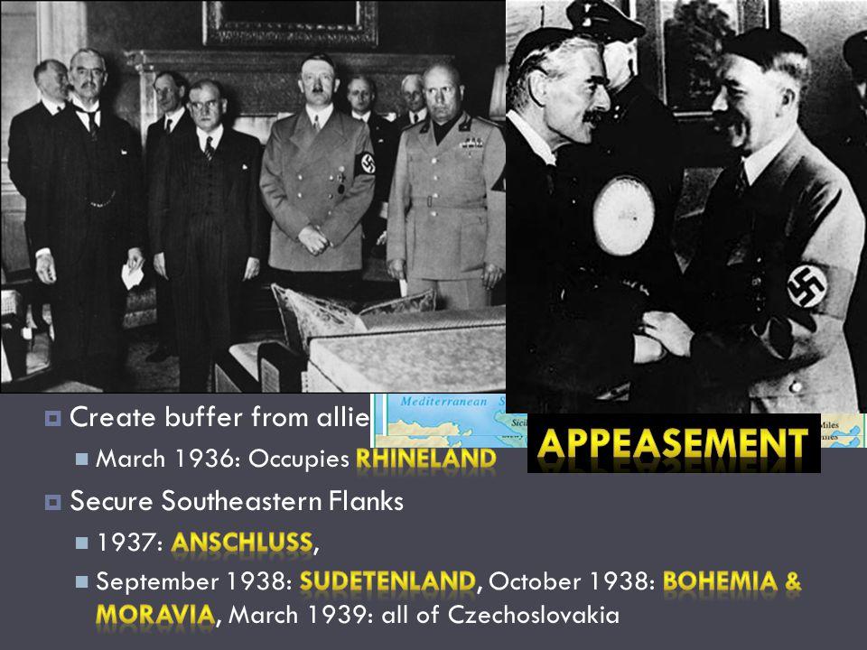 Hitler's Plan- Invade Russia for Lebensraum