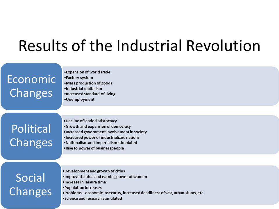 Results of the Industrial Revolution Expansion of world trade Factory system Mass production of goods Industrial capitalism Increased standard of living Unemployment Economic Changes Decline of landed aristocracy Growth and expansion of democracy Increased government involvement in society Increased power of industrialized nations Nationalism and imperialism stimulated Rise to power of businesspeople Political Changes Development and growth of cities Improved status and earning power of women Increase in leisure time Population increases Problems – economic insecurity, increased deadliness of war, urban slums, etc.