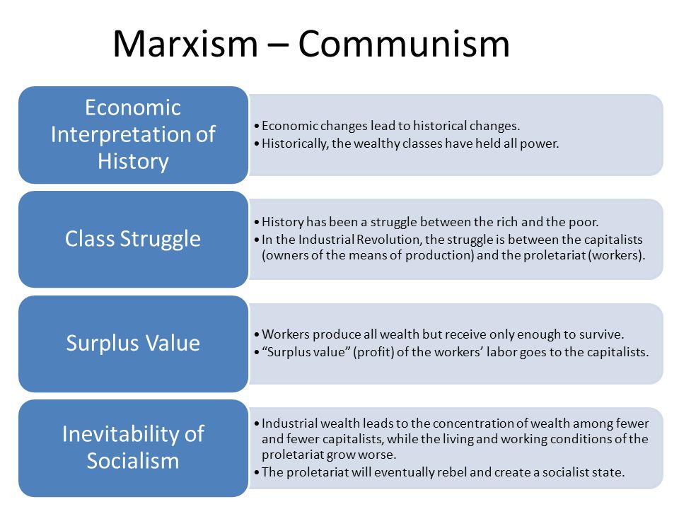 Marxism – Communism Economic changes lead to historical changes.