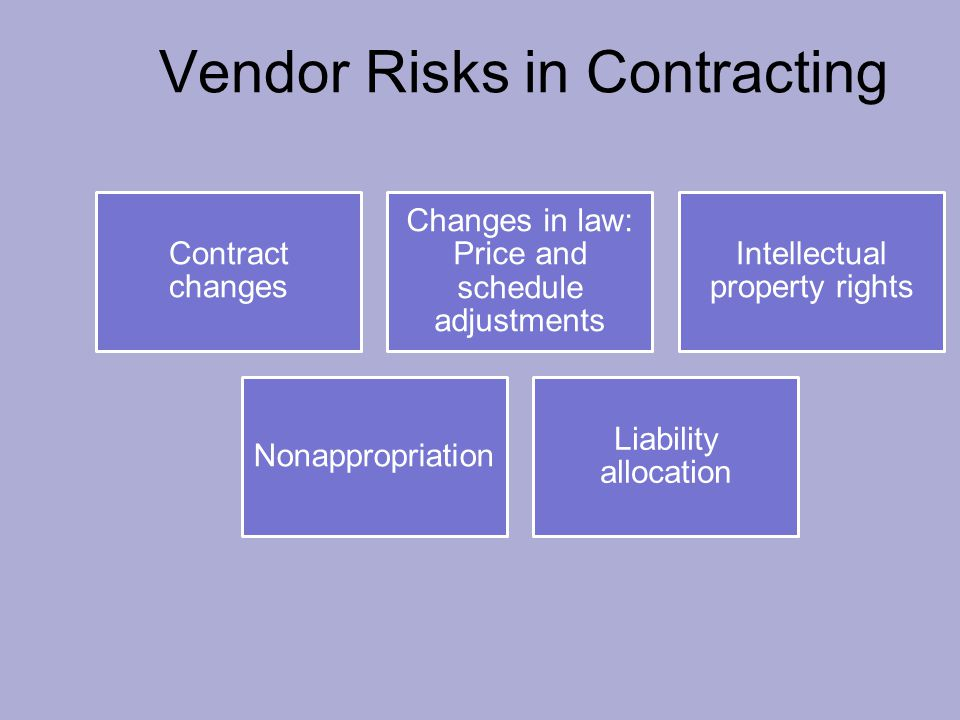 Vendor Risks in Contracting Contract changes Changes in law: Price and schedule adjustments Intellectual property rights Nonappropriatio n Liability allocation