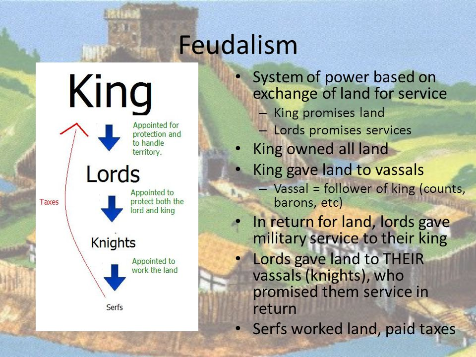 Feudalism System of power based on exchange of land for service – King promises land – Lords promises services King owned all land King gave land to vassals – Vassal = follower of king (counts, barons, etc) In return for land, lords gave military service to their king Lords gave land to THEIR vassals (knights), who promised them service in return Serfs worked land, paid taxes