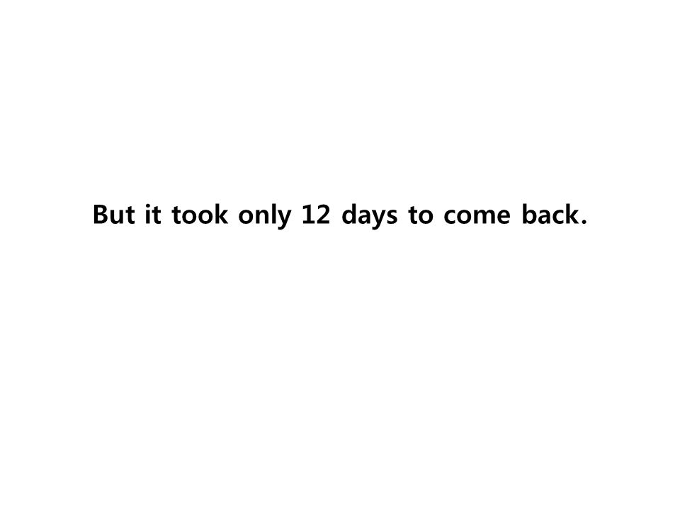 But it took only 12 days to come back.