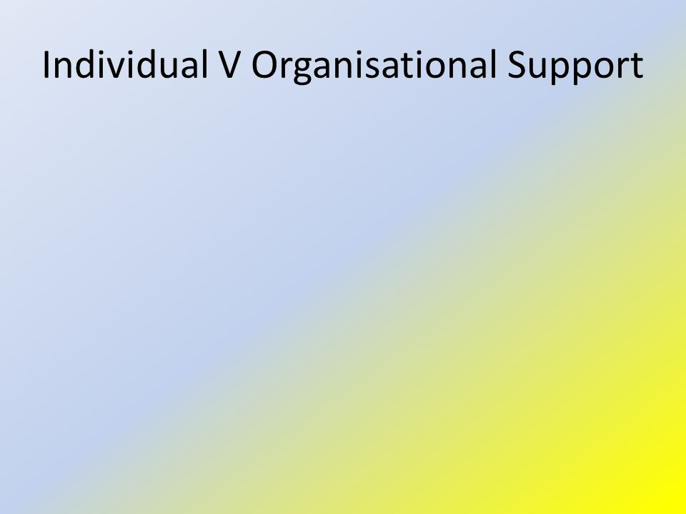 Individual V Organisational Support