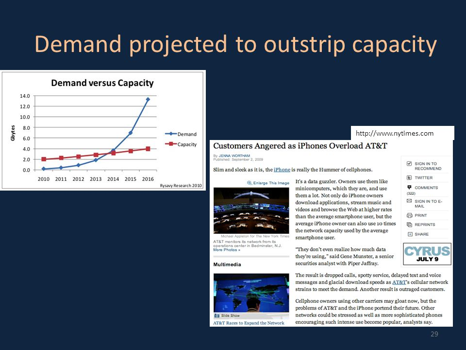 Demand projected to outstrip capacity 29 http://www.nytimes.com