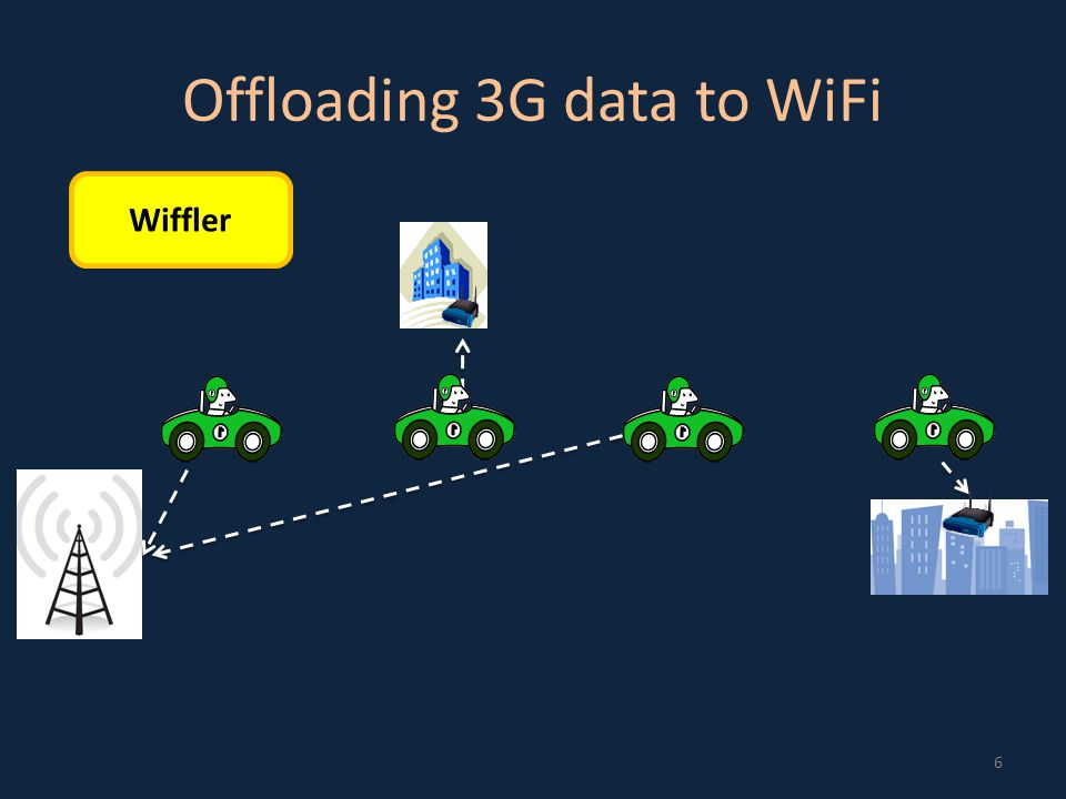 Offloading 3G data to WiFi 6 Wiffler