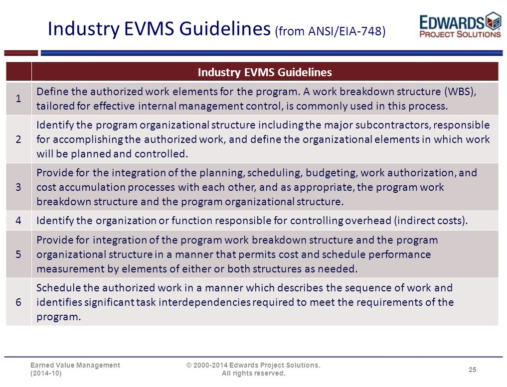 Industry EVMS Guidelines (from ANSI/EIA-748) Industry EVMS Guidelines 1 Define the authorized work elements for the program. A work breakdown structur