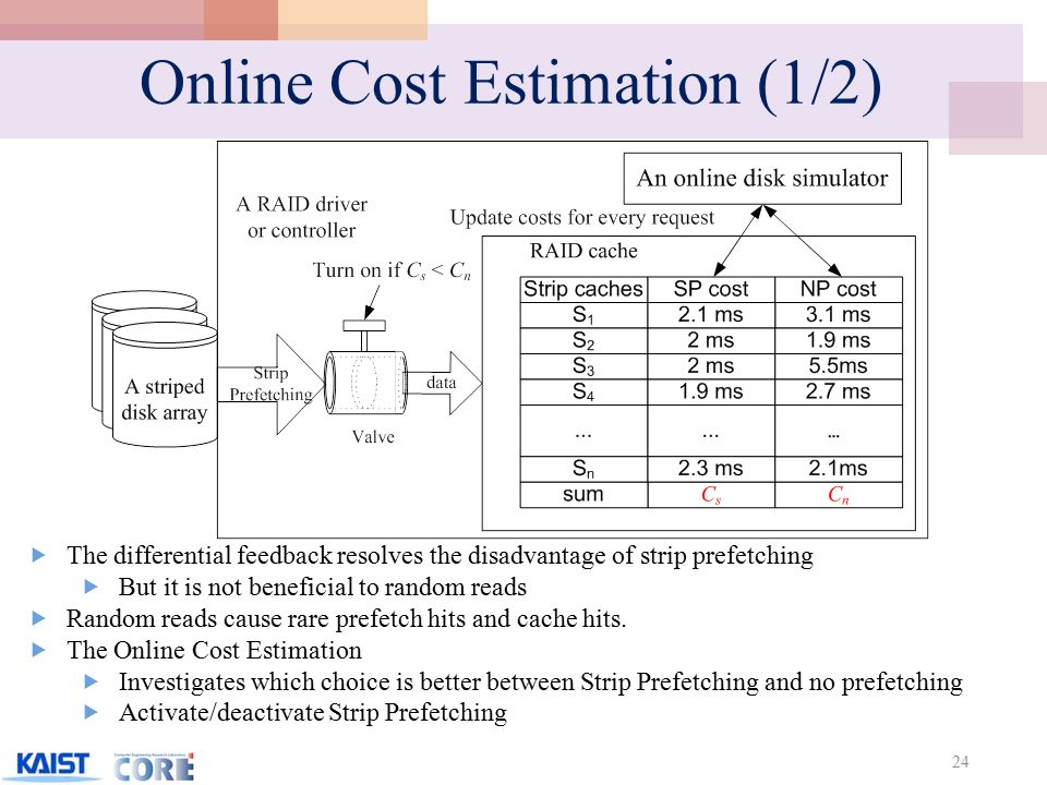 Online Cost Estimation (1/2) 24  The differential feedback resolves the disadvantage of strip prefetching  But it is not beneficial to random reads  Random reads cause rare prefetch hits and cache hits.