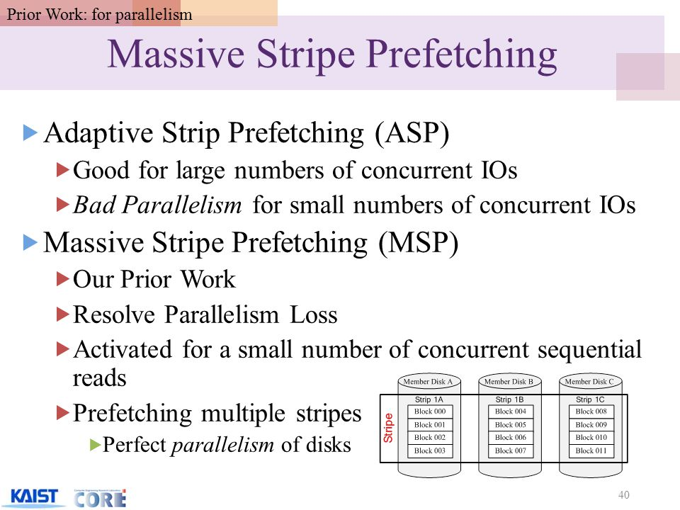 Massive Stripe Prefetching 40 Prior Work: for parallelism  Adaptive Strip Prefetching (ASP)  Good for large numbers of concurrent IOs  Bad Parallelism for small numbers of concurrent IOs  Massive Stripe Prefetching (MSP)  Our Prior Work  Resolve Parallelism Loss  Activated for a small number of concurrent sequential reads  Prefetching multiple stripes  Perfect parallelism of disks
