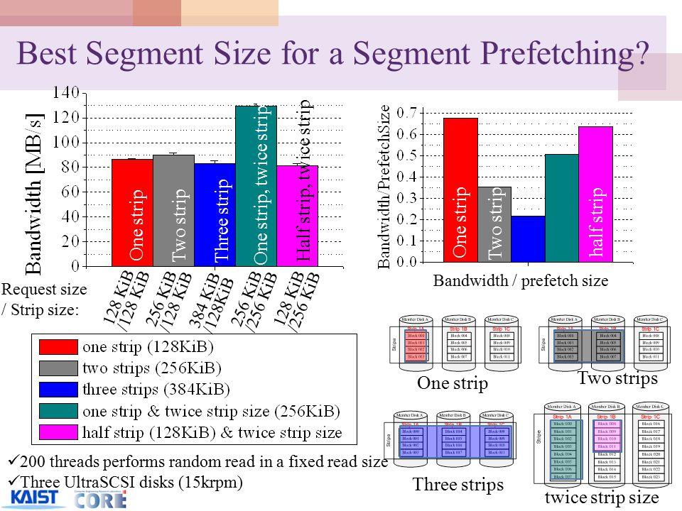 Maximum Latency & CPU Load  Tiobench (random read) 30 Maximum latency CPU load / Throughput