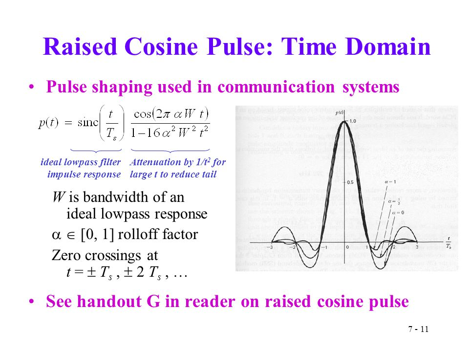 7 - 11 Raised Cosine Pulse: Time Domain Pulse shaping used in communication systems W is bandwidth of an ideal lowpass response   [0, 1] rolloff fac