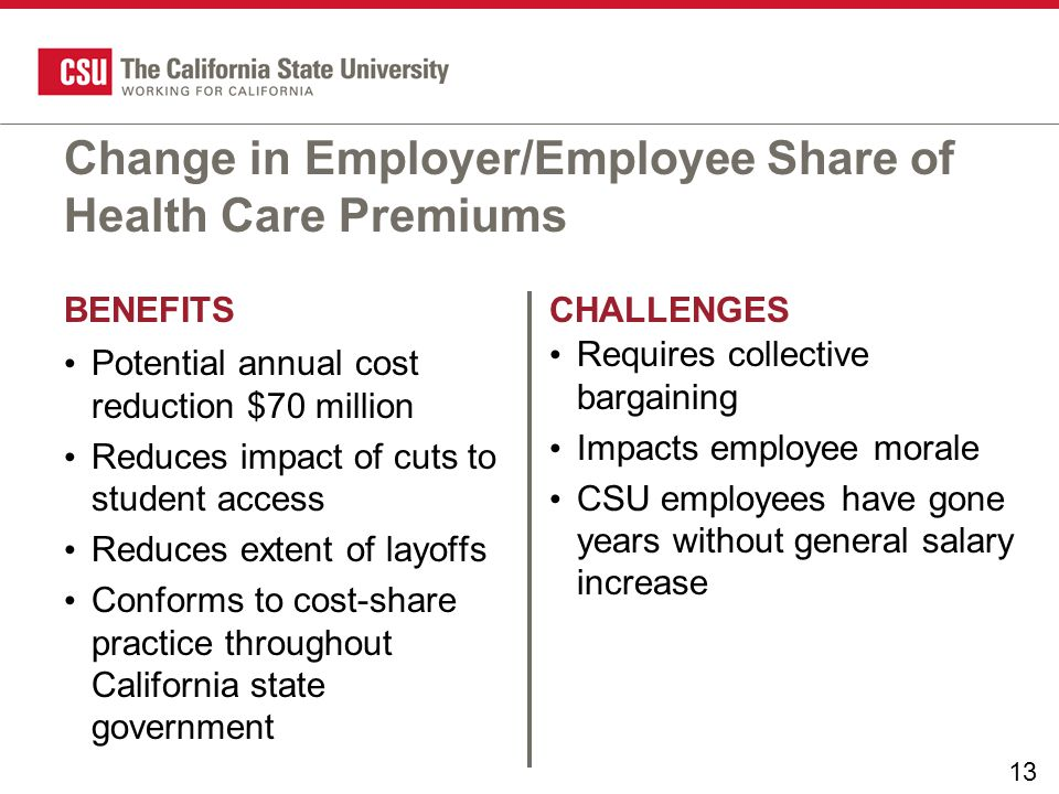 13 BENEFITSCHALLENGES Change in Employer/Employee Share of Health Care Premiums Potential annual cost reduction $70 million Reduces impact of cuts to student access Reduces extent of layoffs Conforms to cost-share practice throughout California state government Requires collective bargaining Impacts employee morale CSU employees have gone years without general salary increase
