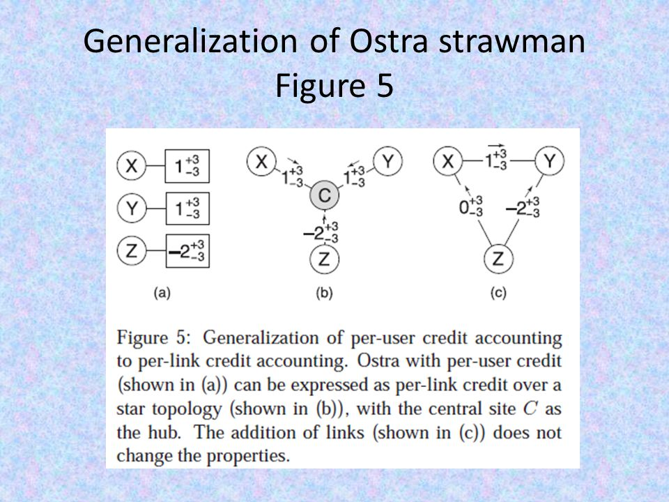 Generalization of Ostra strawman Figure 5