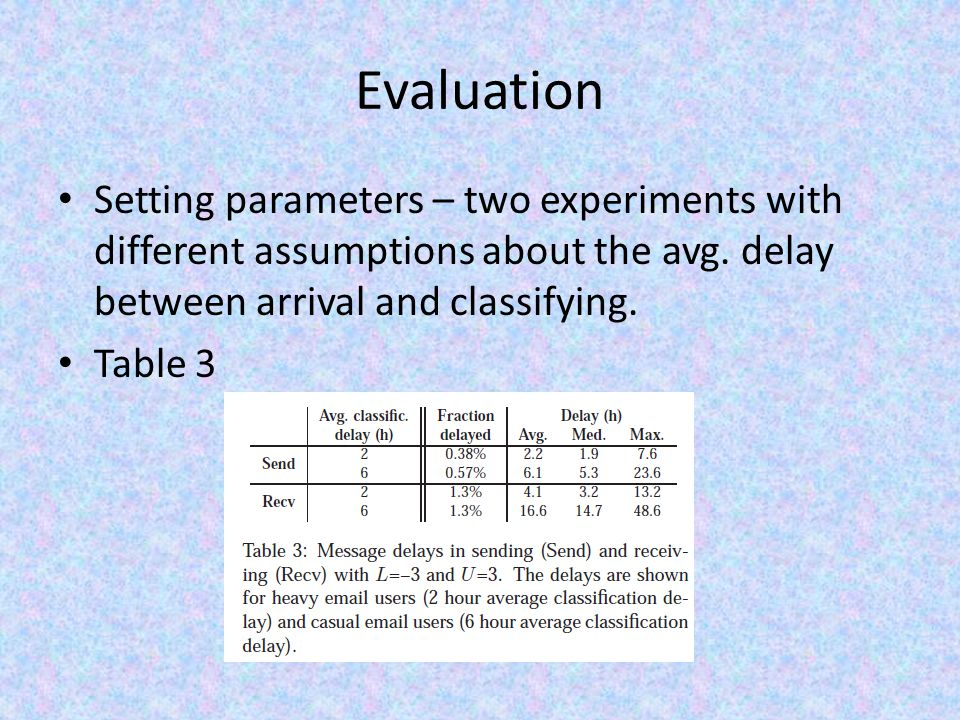 Evaluation Setting parameters – two experiments with different assumptions about the avg.