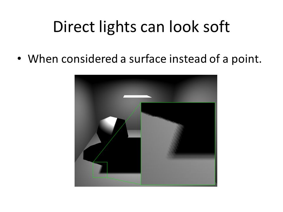 Direct lights can look soft When considered a surface instead of a point.