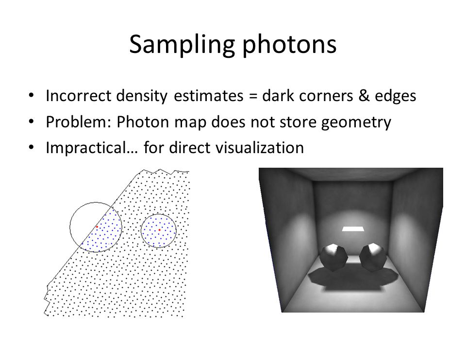 Sampling photons Incorrect density estimates = dark corners & edges Problem: Photon map does not store geometry Impractical… for direct visualization
