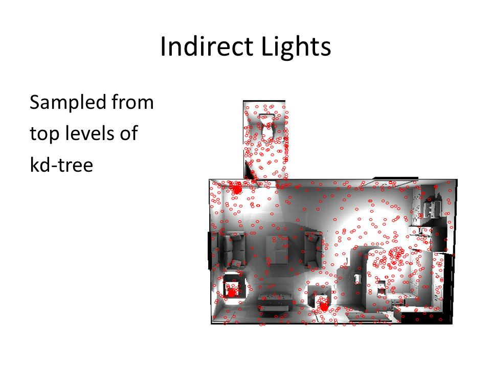 Direct lights close to surfaces