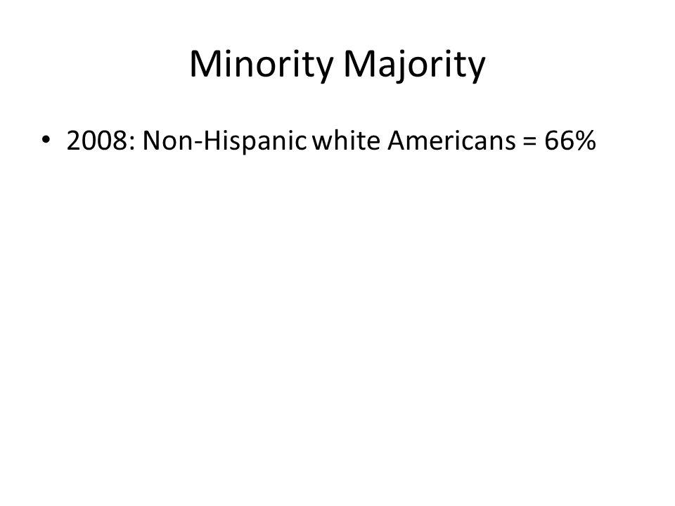 Minority Majority 2008: Non-Hispanic white Americans = 66%
