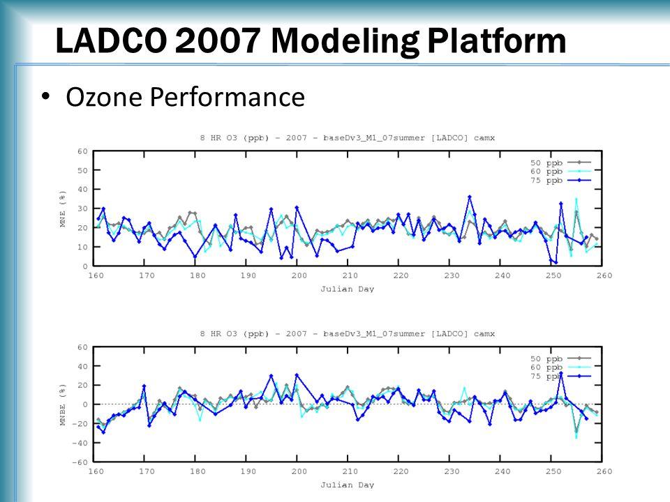 LADCO 2007 Modeling Platform Ozone Performance