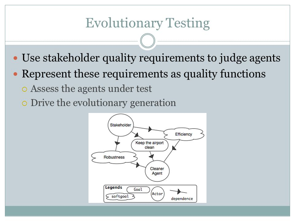 Evolutionary Testing Use stakeholder quality requirements to judge agents Represent these requirements as quality functions  Assess the agents under