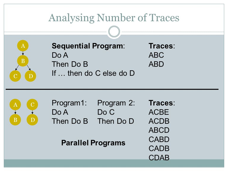 Analysing Number of Traces A B CD Sequential Program: Do A Then Do B If … then do C else do D Traces: ABC ABD A B C D Program1:Program 2: Do ADo C Then Do BThen Do D Traces: ACBE ACDB ABCD CABD CADB CDAB Parallel Programs