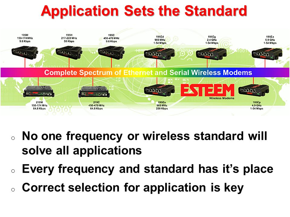 Application Sets the Standard o No one frequency or wireless standard will solve all applications o Every frequency and standard has it's place o Correct selection for application is key
