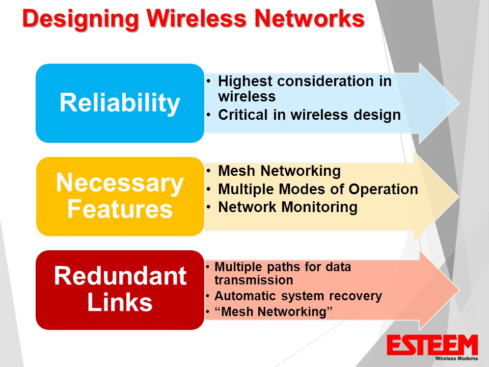 Designing Wireless Networks Highest consideration in wireless Critical in wireless design Reliability Mesh Networking Multiple Modes of Operation Network Monitoring Necessary Features Multiple paths for data transmission Automatic system recovery Mesh Networking Redundant Links