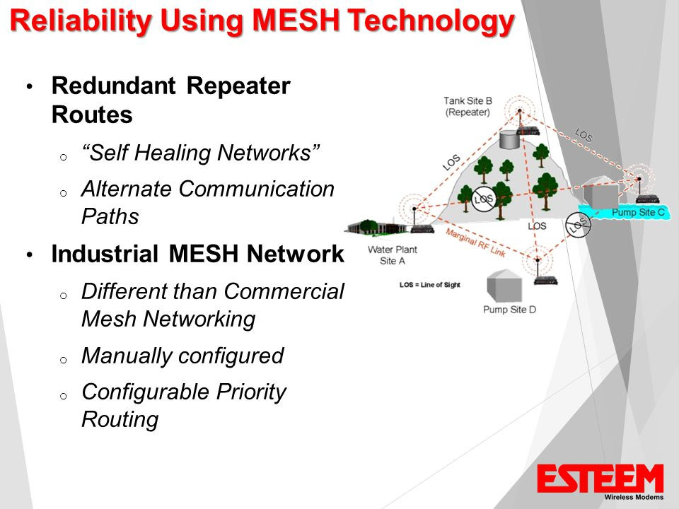 Reliability Using MESH Technology Redundant Repeater Routes o Self Healing Networks o Alternate Communication Paths Industrial MESH Network o Different than Commercial Mesh Networking o Manually configured o Configurable Priority Routing