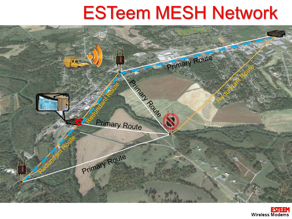 ESTeem MESH Network Primary Route Redundant Route Wireless Modems