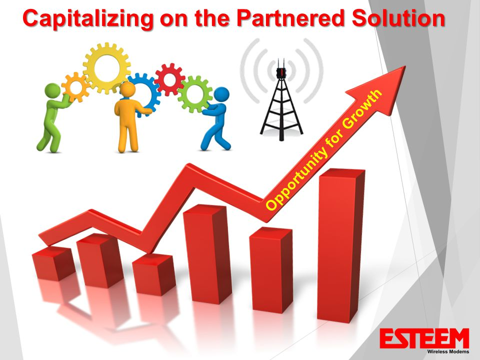 Opportunity for Growth Capitalizing on the Partnered Solution Capitalizing on the Partnered Solution
