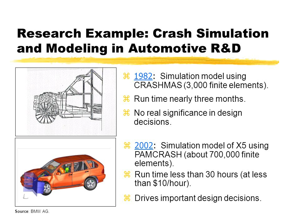 Research Example: Crash Simulation and Modeling in Automotive R&D  1982: Simulation model using CRASHMAS (3,000 finite elements).
