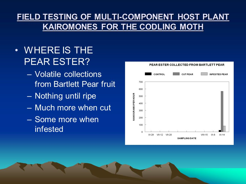 FIELD TESTING OF MULTI-COMPONENT HOST PLANT KAIROMONES FOR THE CODLING MOTH WHERE IS THE PEAR ESTER? –Volatile collections from Bartlett Pear fruit –N