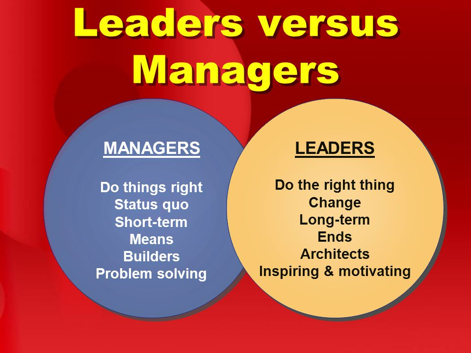 Leaders versus Managers MANAGERS Do things right Status quo Short-term Means Builders Problem solving MANAGERS Do things right Status quo Short-term M