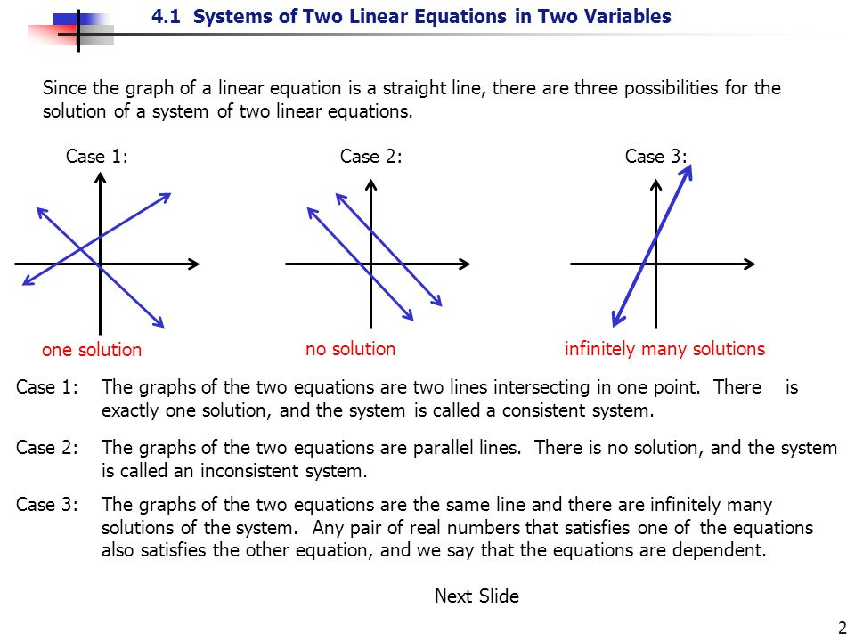 4.1 Systems of Two Linear Equations in Two Variables 2 Since the graph of a linear equation is a straight line, there are three possibilities for the