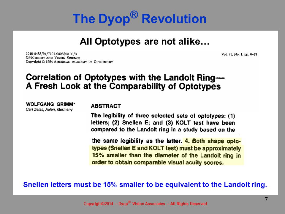 8 The Dyop ® Revolution Copyright©2014 – Dyop ® Vision Associates – All Rights Reserved