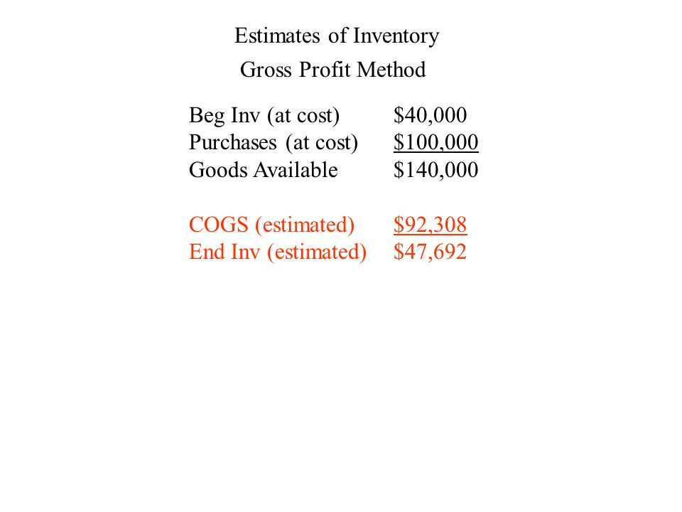 Estimates of Inventory Gross Profit Method Beg Inv (at cost)$40,000 Purchases (at cost)$100,000 Goods Available$140,000 COGS (estimated)$92,308 End Inv (estimated)$47,692