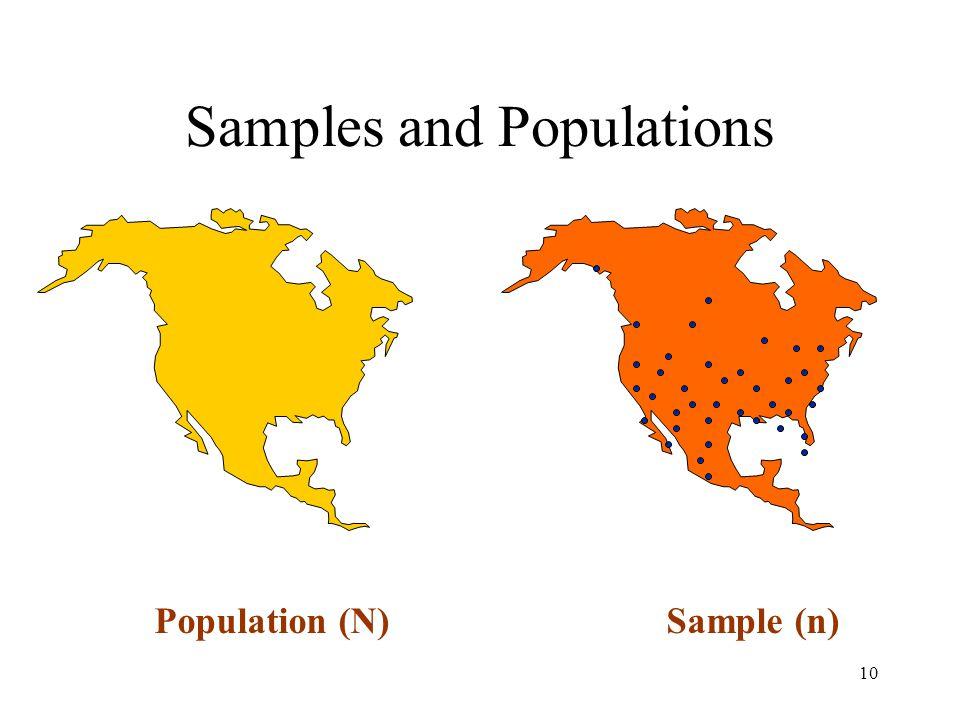 10 Population (N)Sample (n) Samples and Populations