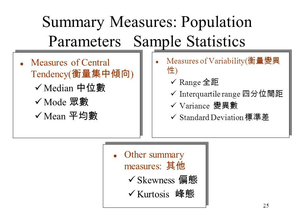 25 Measures of Variability( 衡量變異 性 ) Range 全距 Interquartile range 四分位間距 Variance 變異數 Standard Deviation 標準差 l Measures of Central Tendency( 衡量集中傾向 ) Median 中位數 Mode 眾數 Mean 平均數 l Other summary measures: 其他 Skewness 偏態 Kurtosis 峰態 Summary Measures: Population Parameters Sample Statistics