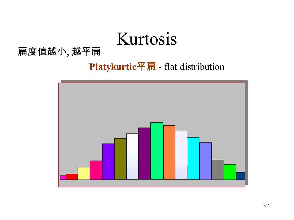 52 Kurtosis Platykurtic 平扁 - flat distribution 扁度值越小, 越平扁