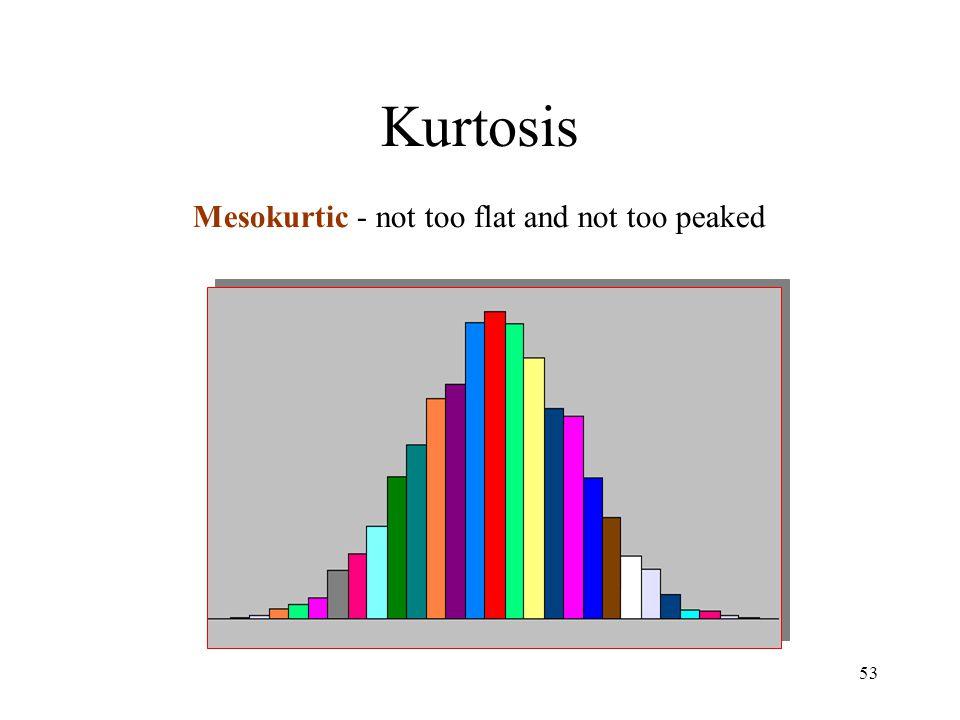 53 Kurtosis Mesokurtic - not too flat and not too peaked